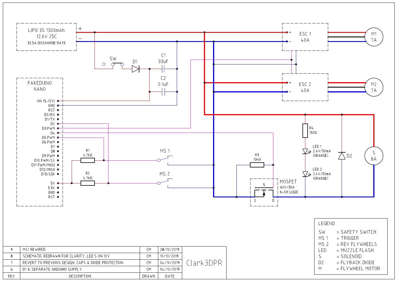 Motor control v9 9xogksxcds