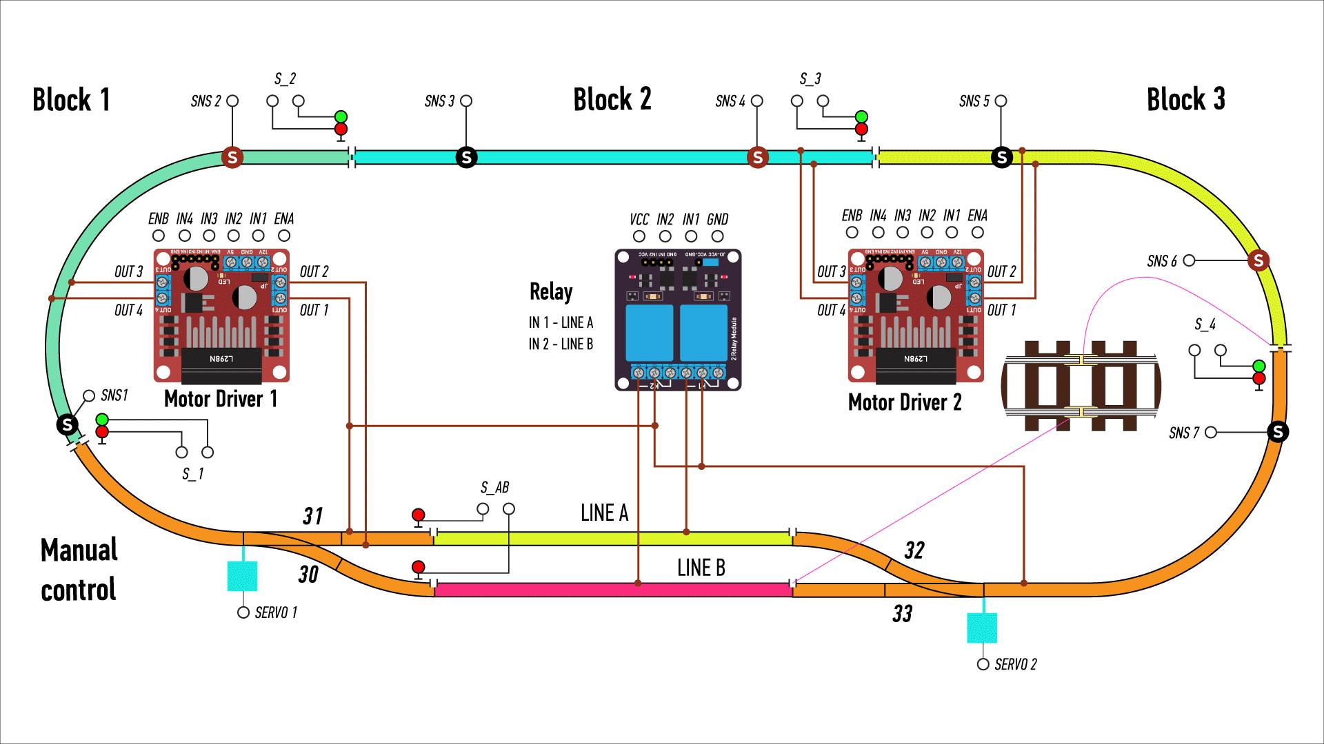 Plan cg7lyl279h