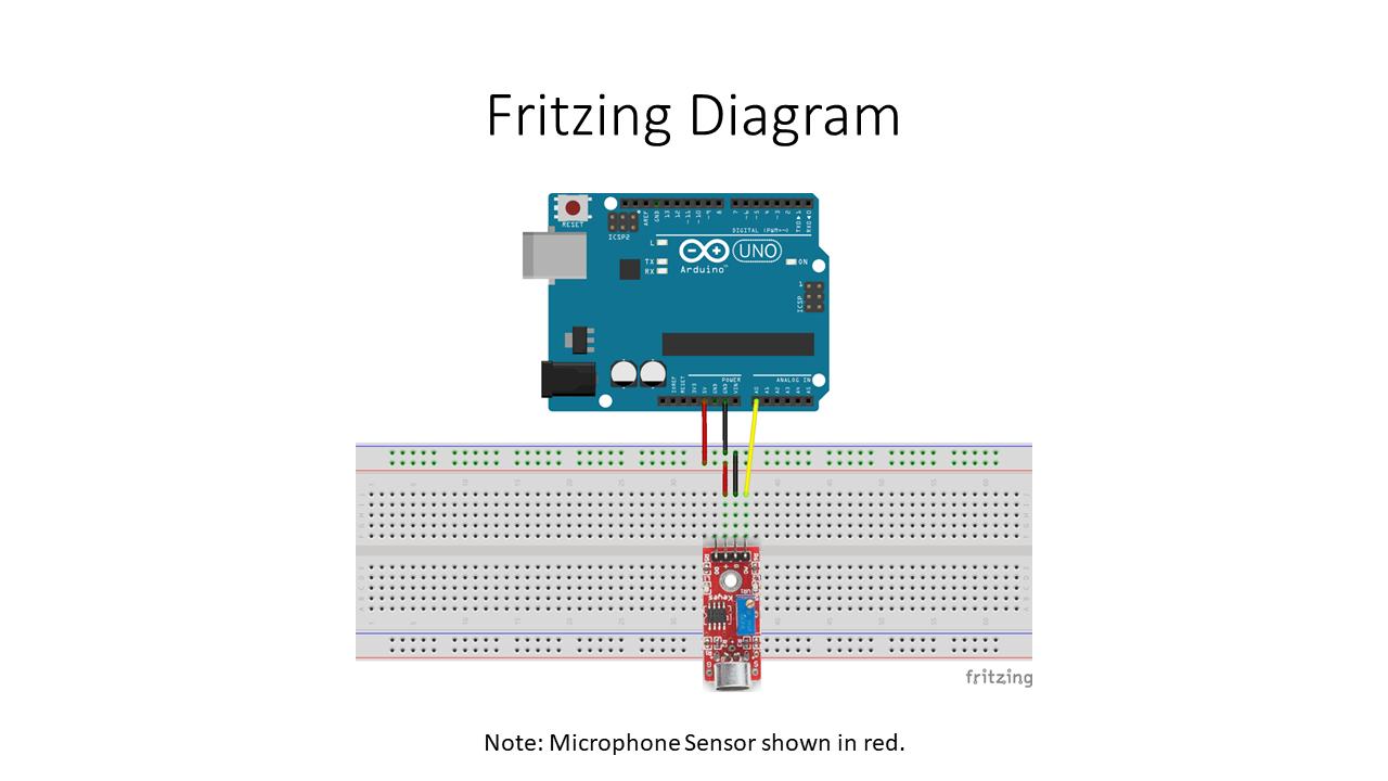 Audio frequency sensing circuit r5tnvsljtu