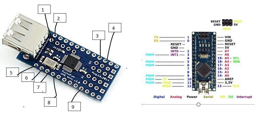 Arduino nano usb host shield wiring pwkan4vjhw