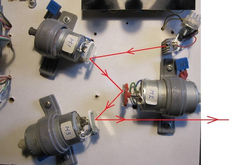 Principle laserbeam eyvzlxagz1