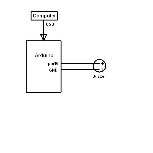 Circuit unyzkkfcd3