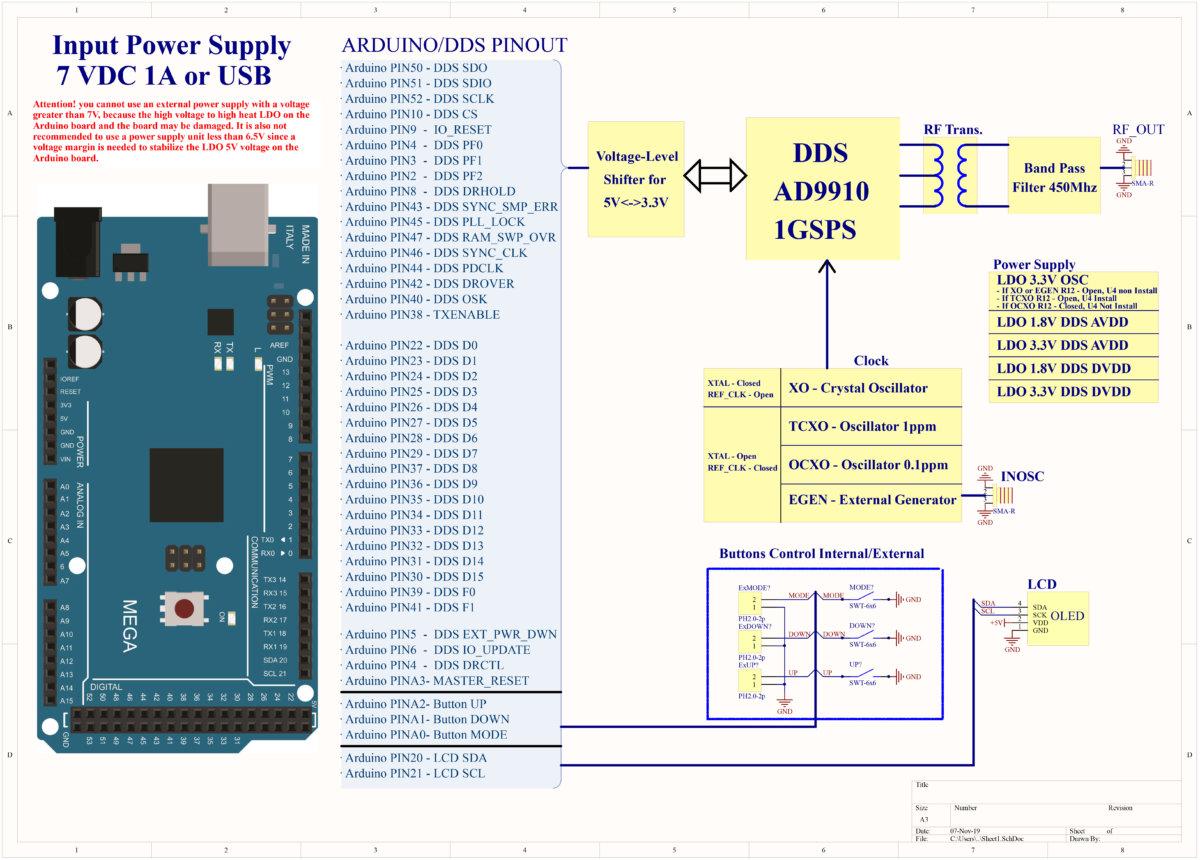 Pcb shield dds9910 v1 1 1200x860 mv6fawkmzq (1) yhgogbpwmp