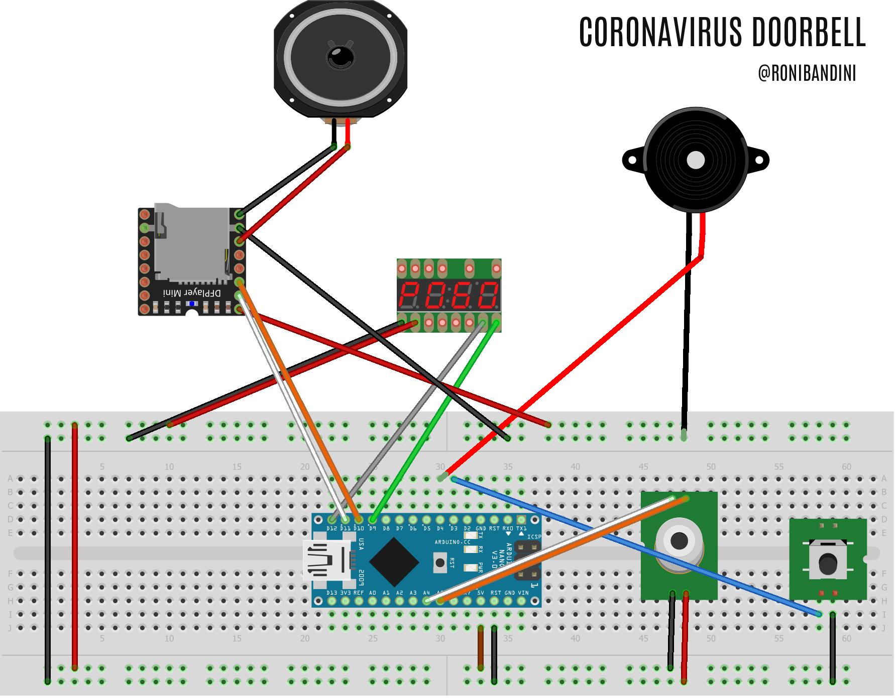Coronavirusdoorbell circuito g0usyeolua