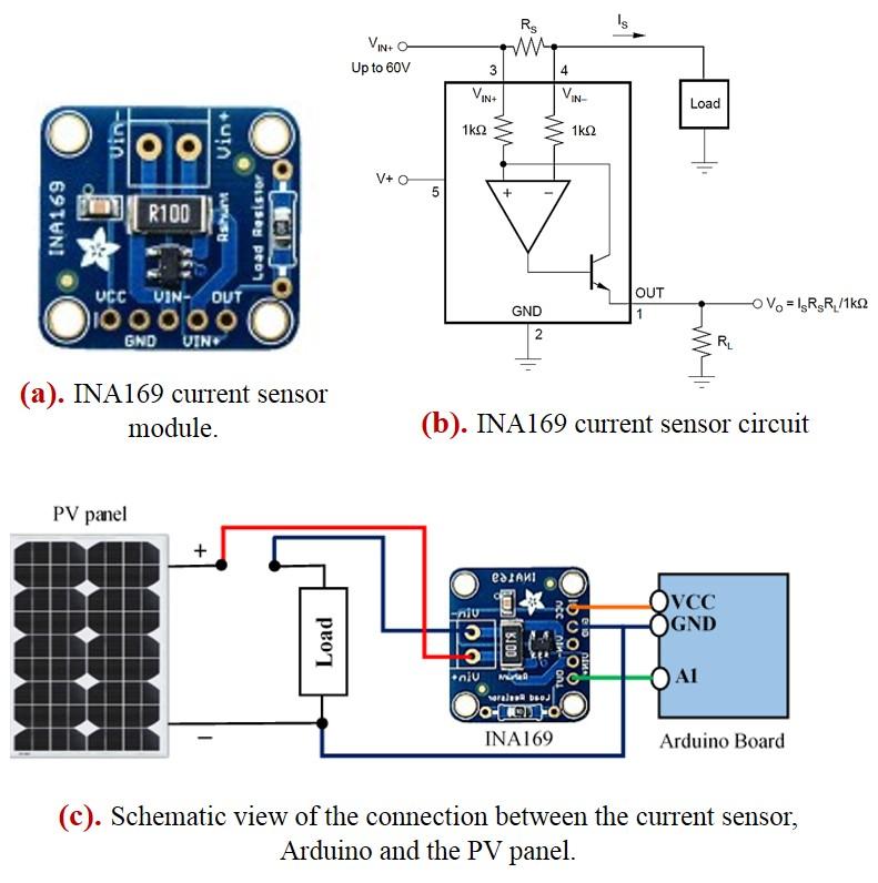 Current sensor 0kwa2btc8f
