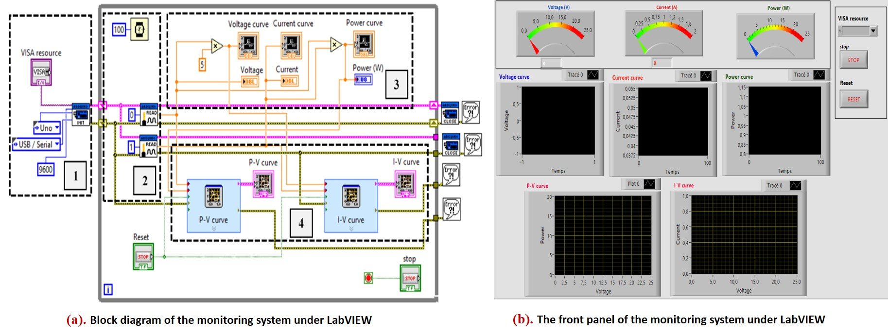 Labview block diagram and fron panel edhe61rhuo
