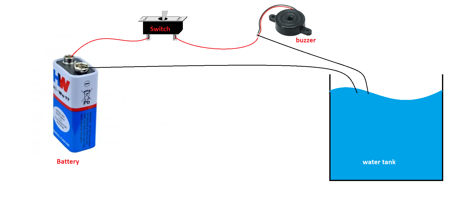 Cheap Water TANK OVER-FLOW Alarm System for home - Hackster.io