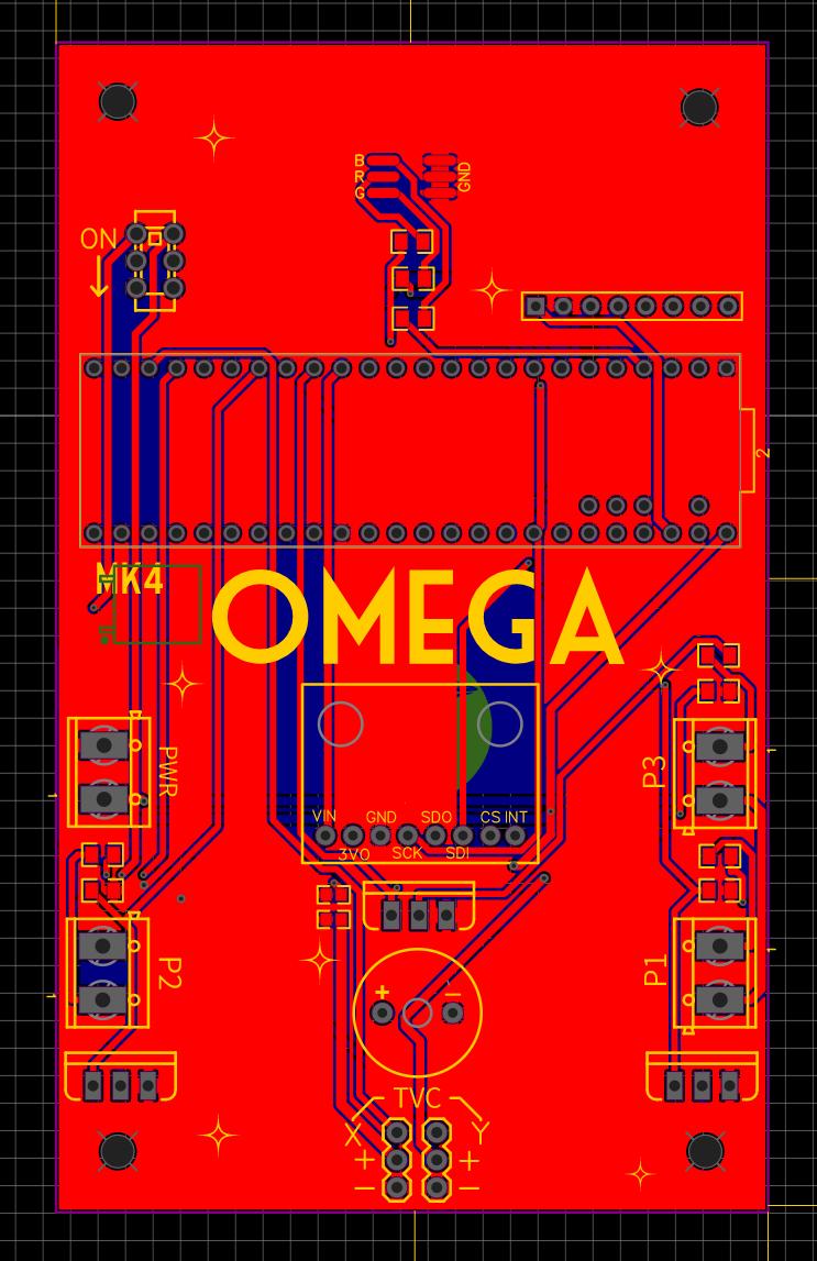 Omega v4 dev ih8wtgmzul