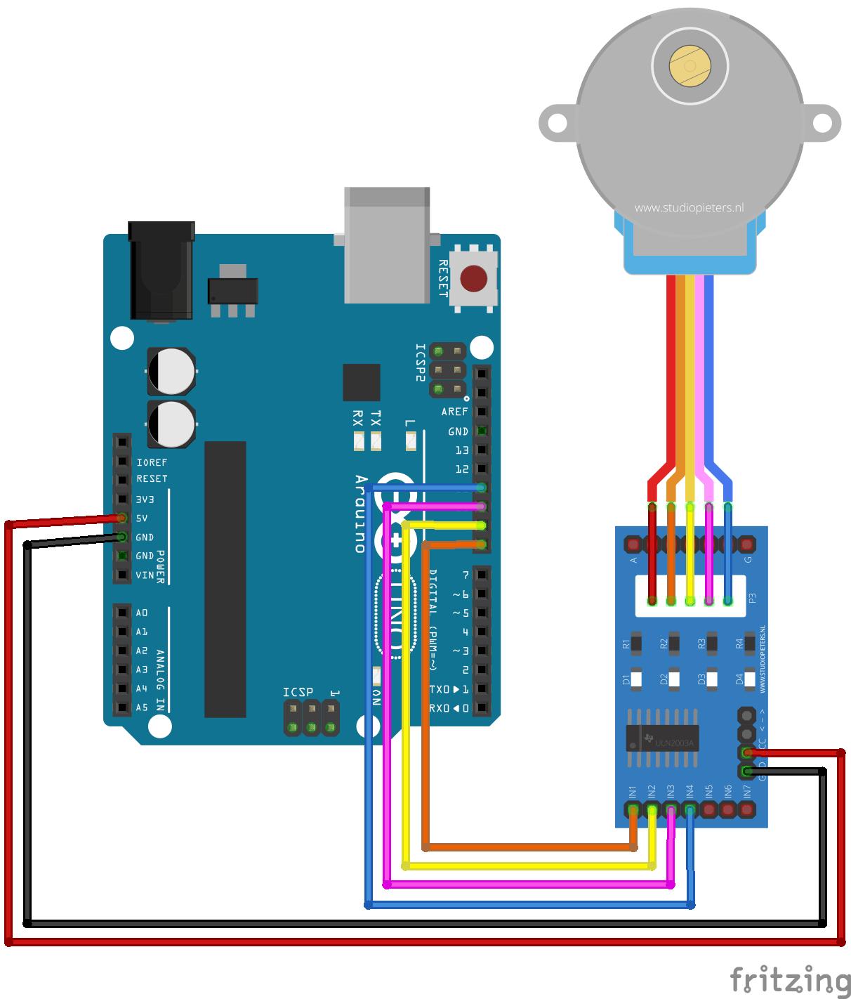 Arduino uno stepper motor basic - Arduino Project Hub