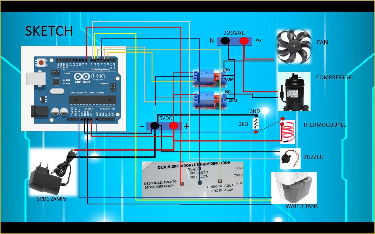 Controlboard r7qhs96n2x