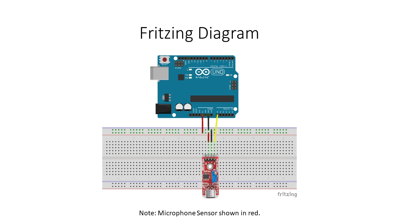 Audio frequency sensing circuit 4ftcry5mfs