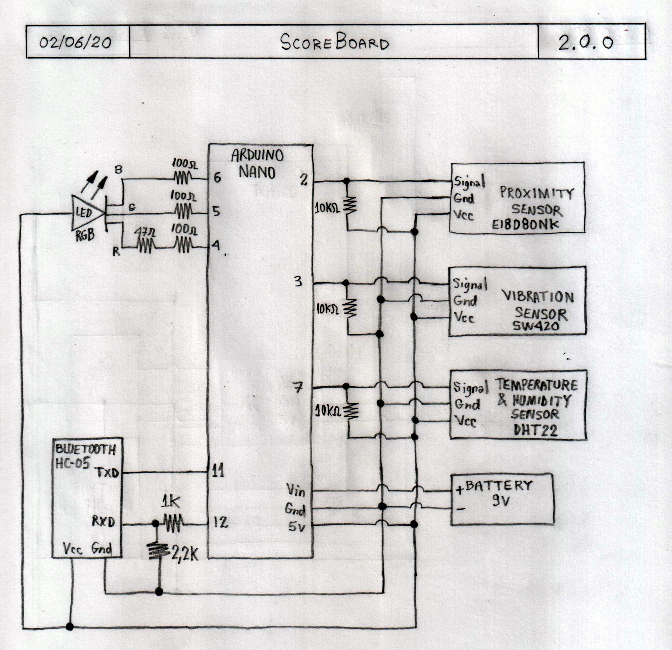 Scoreboard schematics 2 0 0 dzykqmdfz0