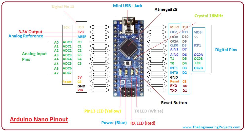 Introduction to arduino nano 13 1 filriayghw