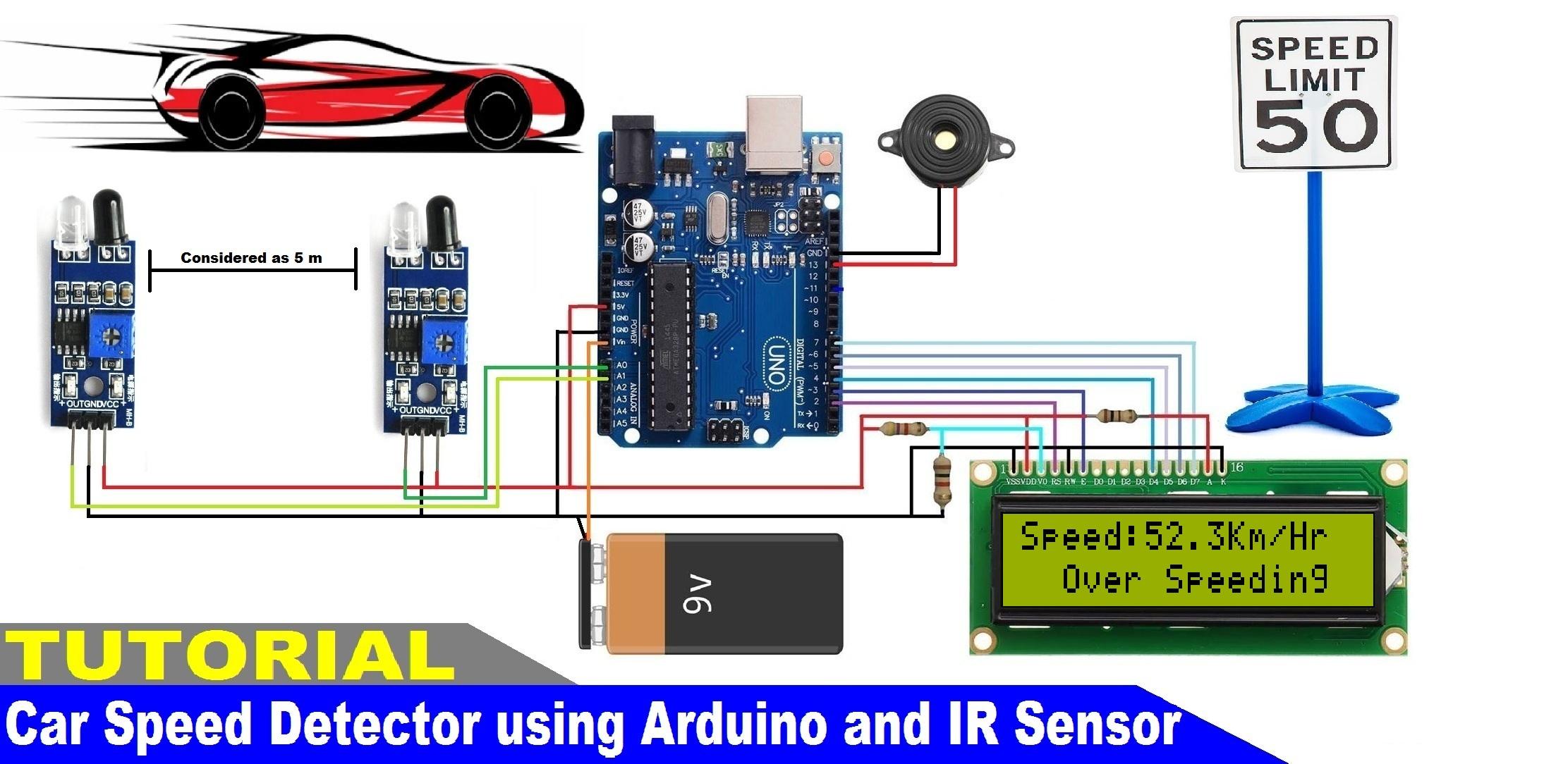 Car speed detector using arduino and ir sensor wmlmujqnp6
