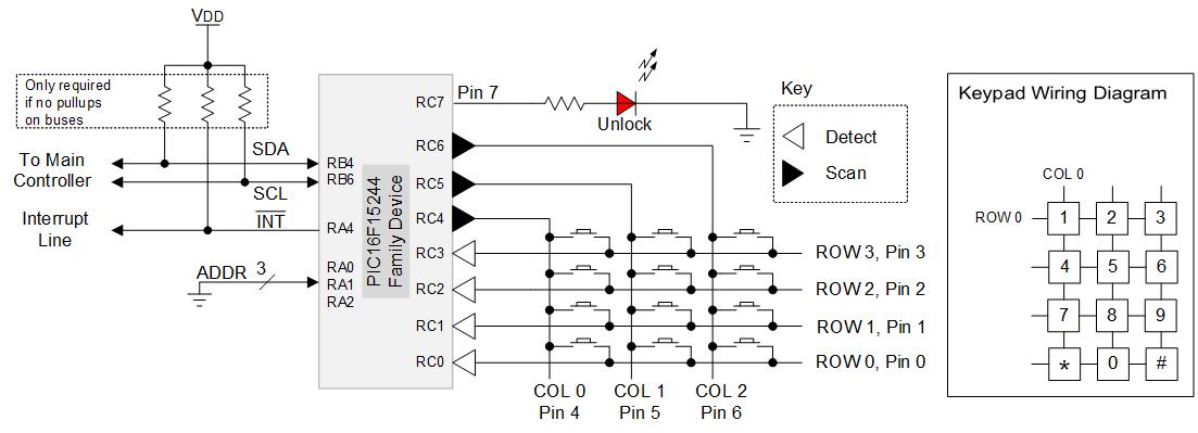 Keypad demo wiring imazskwddq