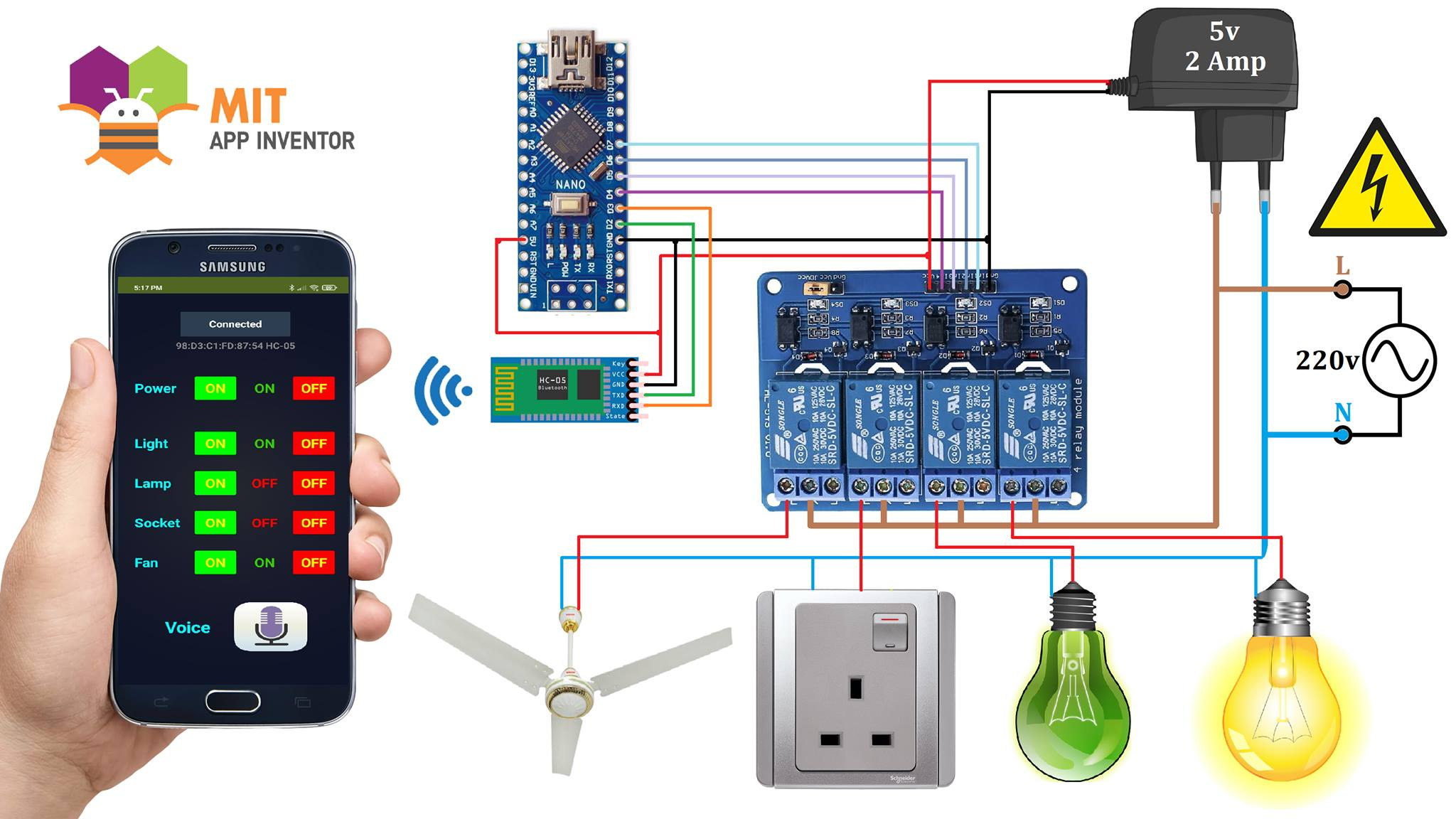 How to make arduino based home appliance control using android application tjzelyzxv9