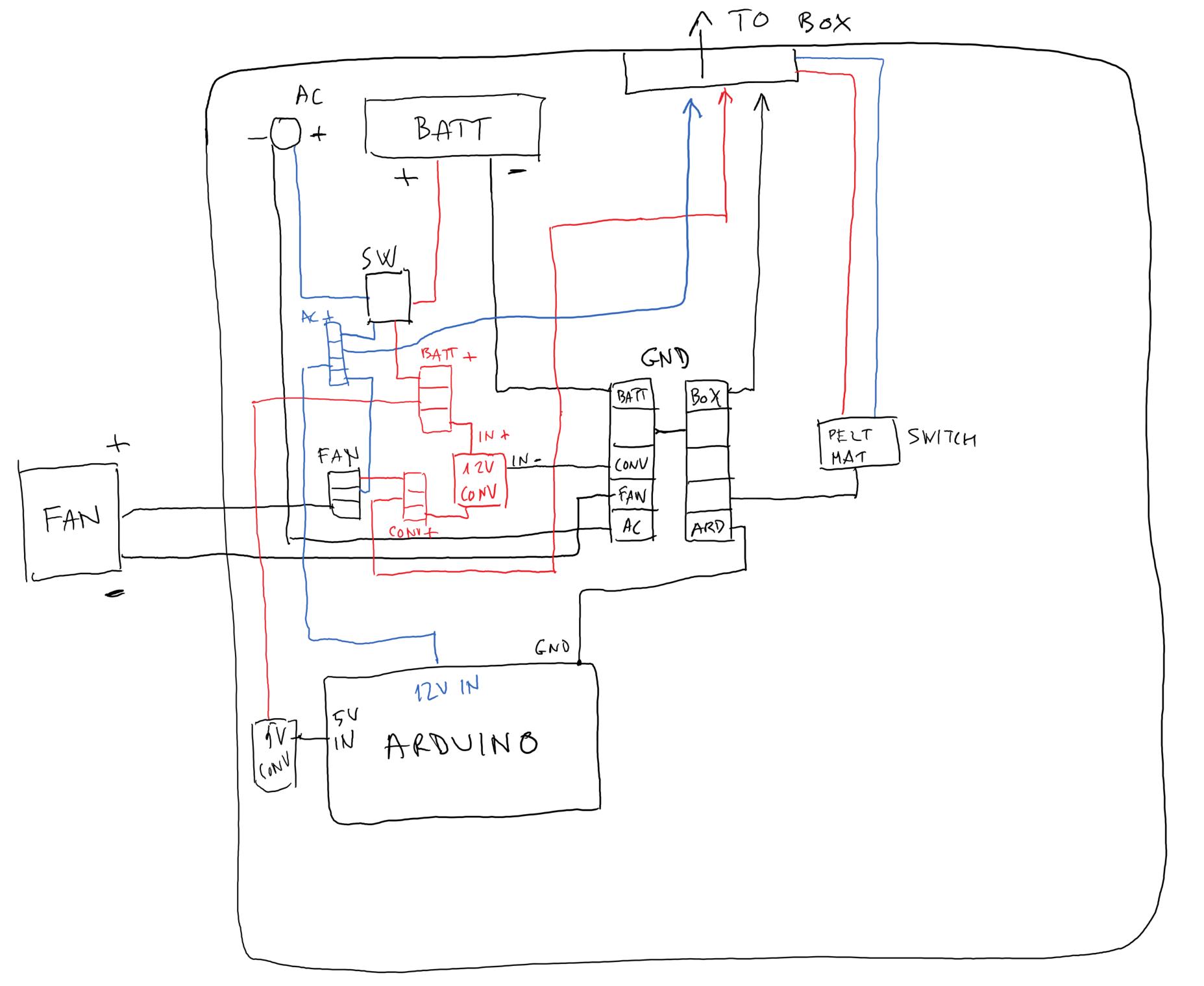 Mr thermoparcel wiring r5esid1ry8