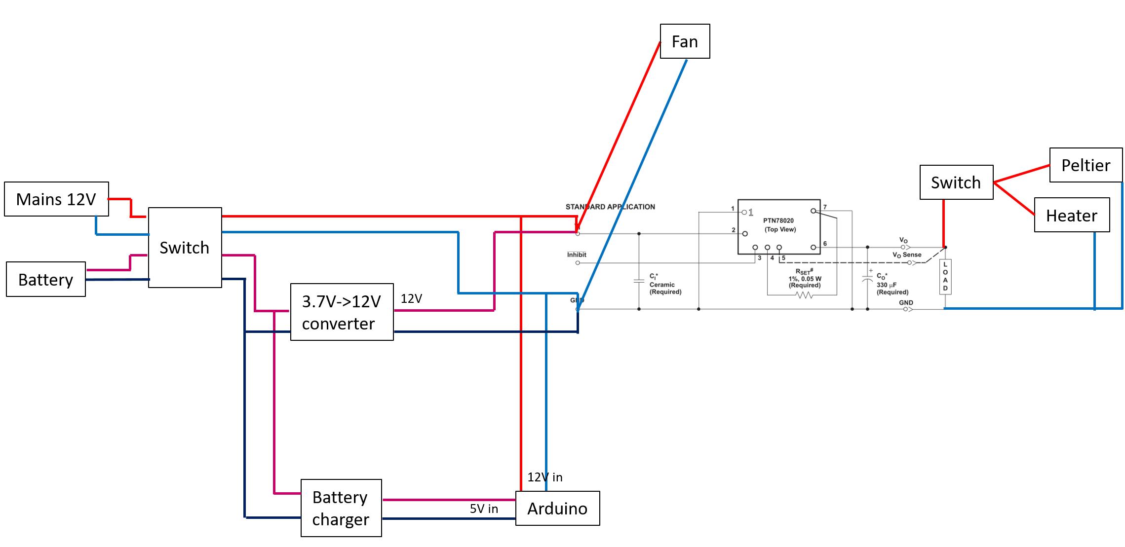 Mr thermoparcel pot wiring 8m6e2ontda