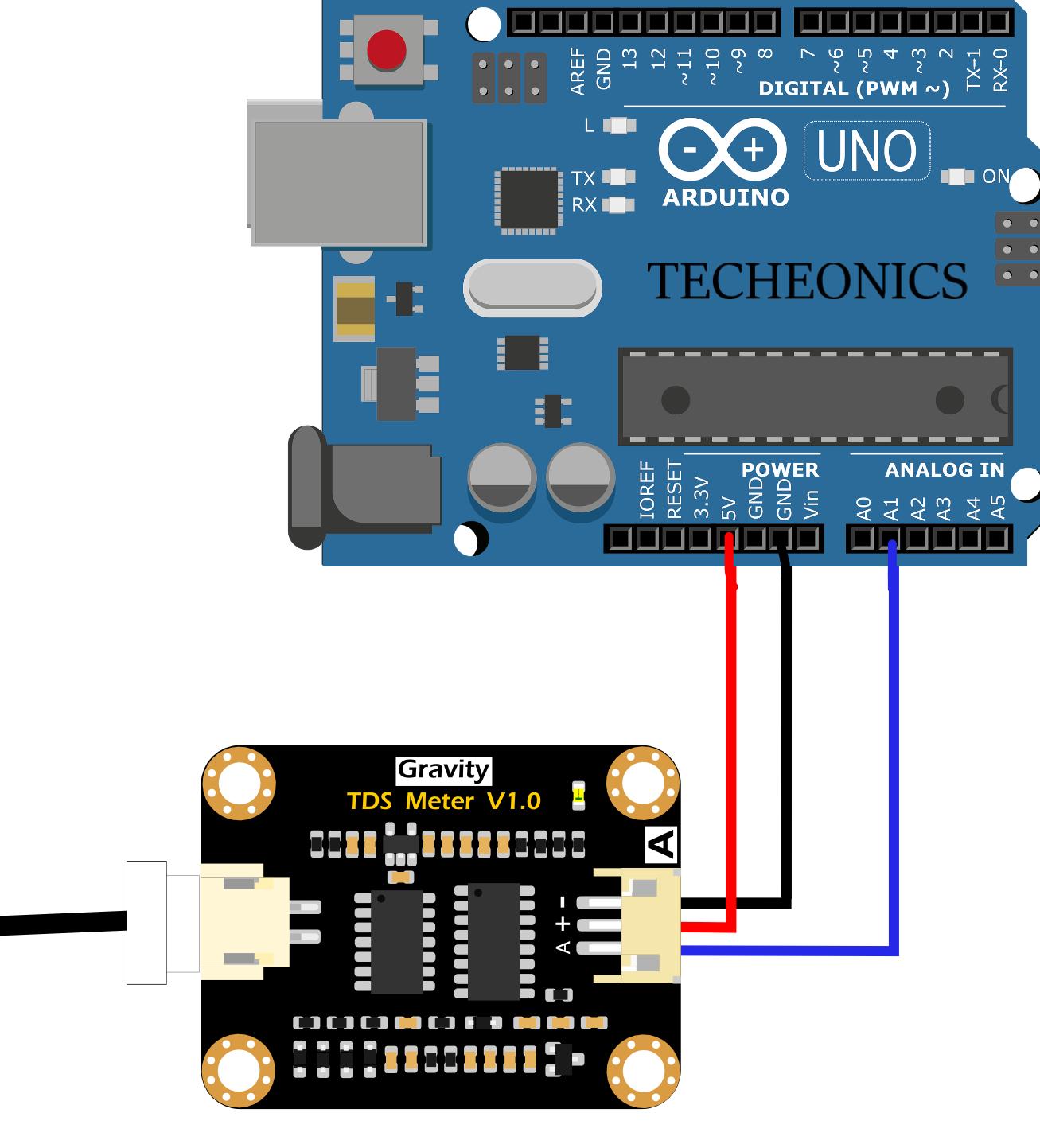 Tds with arduino techeonics (2) tdsqu0gzkj