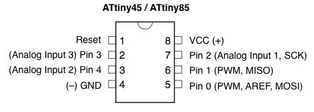 Attiny45 85