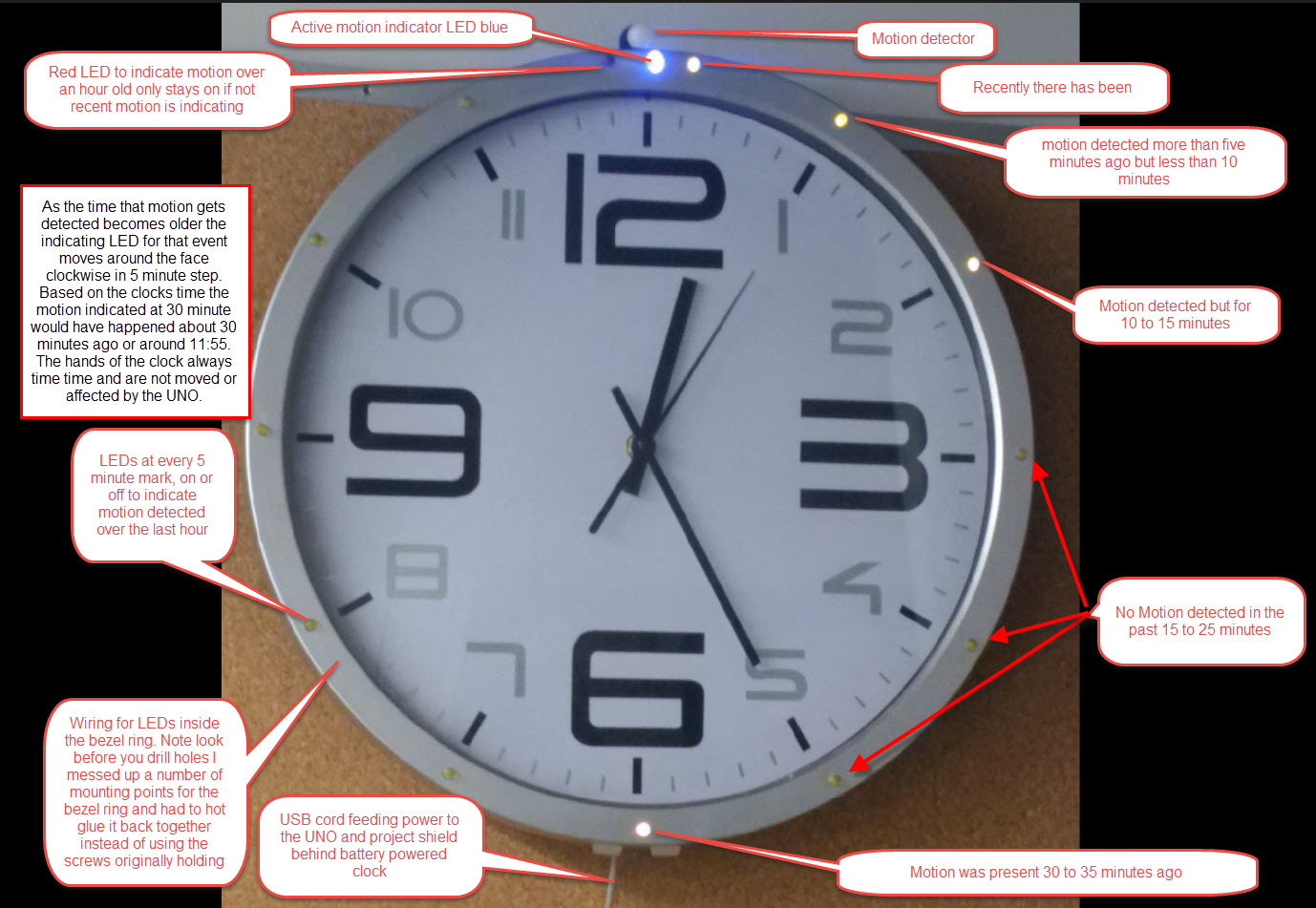 Motion%20clock%20front%20face
