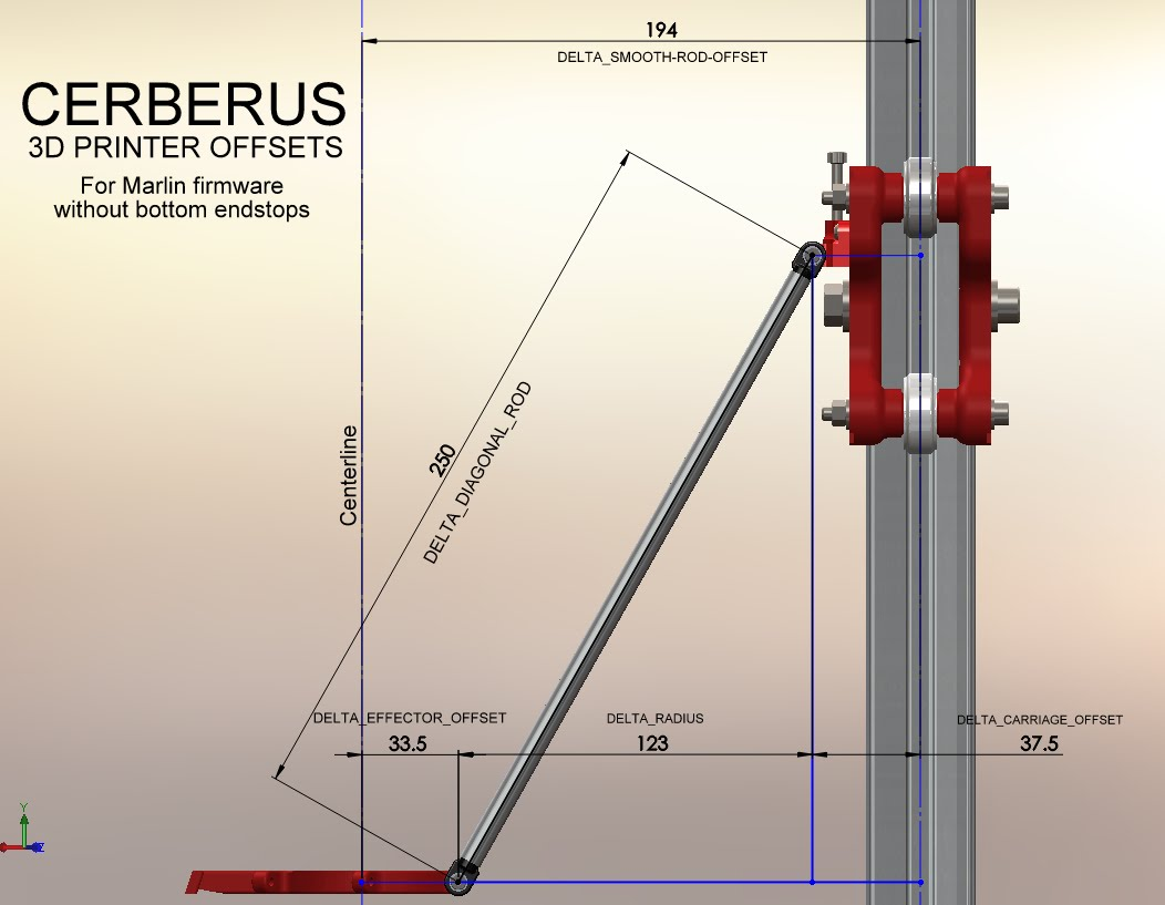 Cerberus delta geometry 9j3ukvnzo4