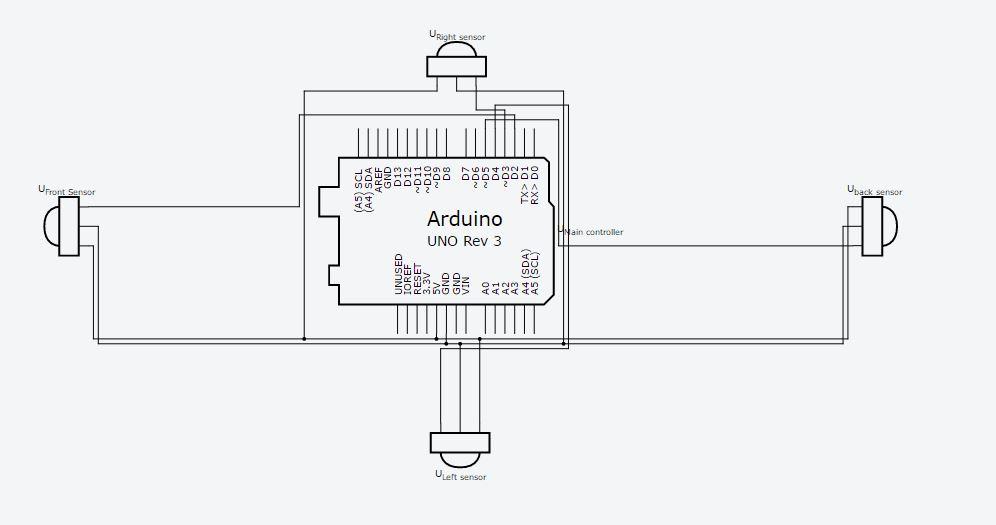 Arduinoir v4klykf4qk