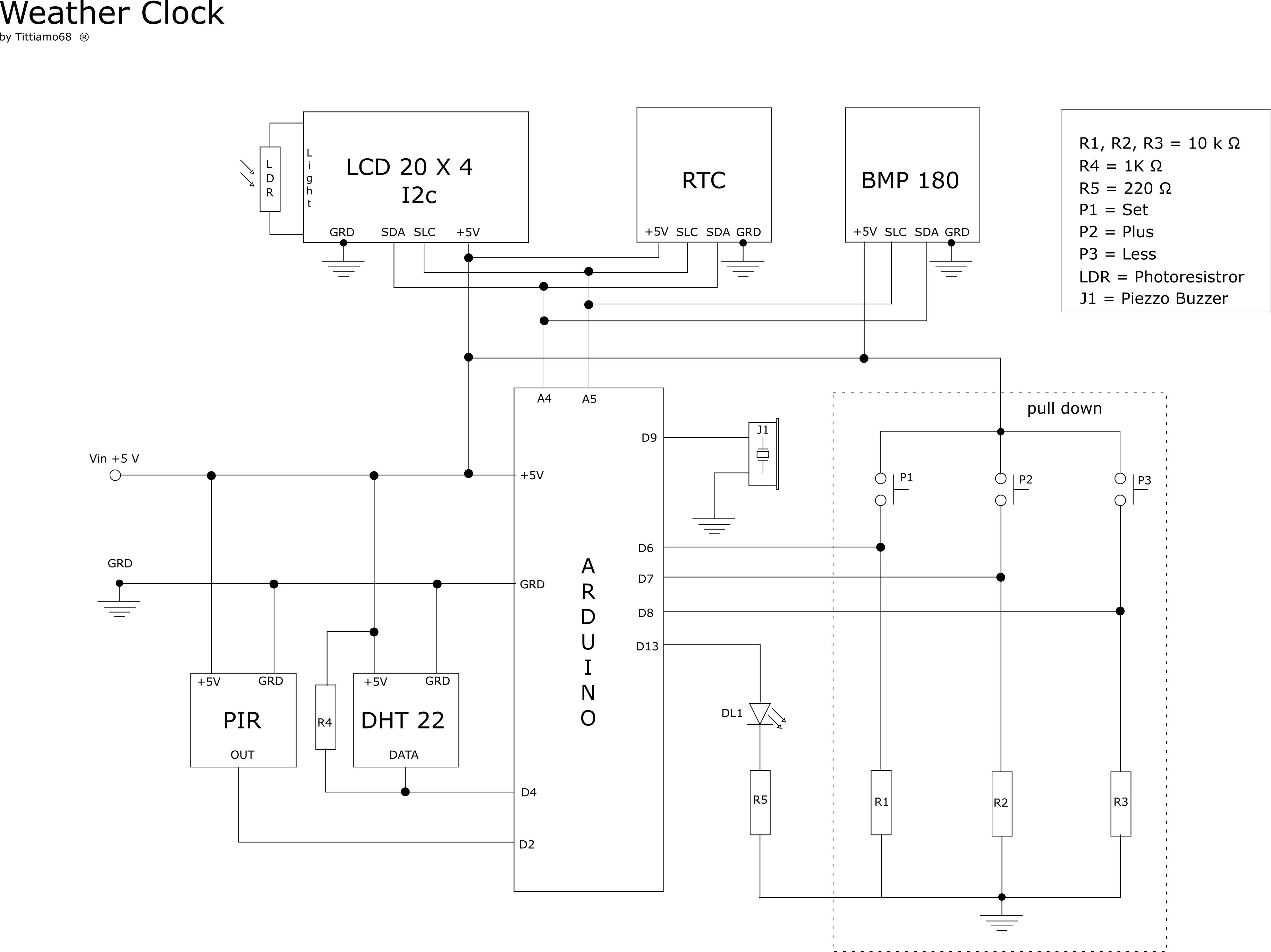 Weater clock 3zmerocdiz