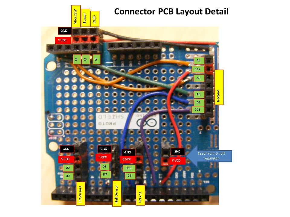 Connectorlayout cep5pq6sek