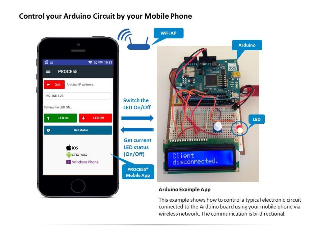 Proce55 mobile arduino neutral project hgnr4m3dpm