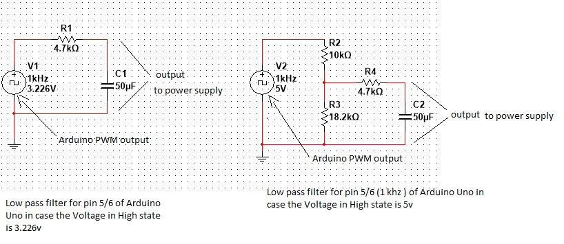 Low pass filters stw4ucforw