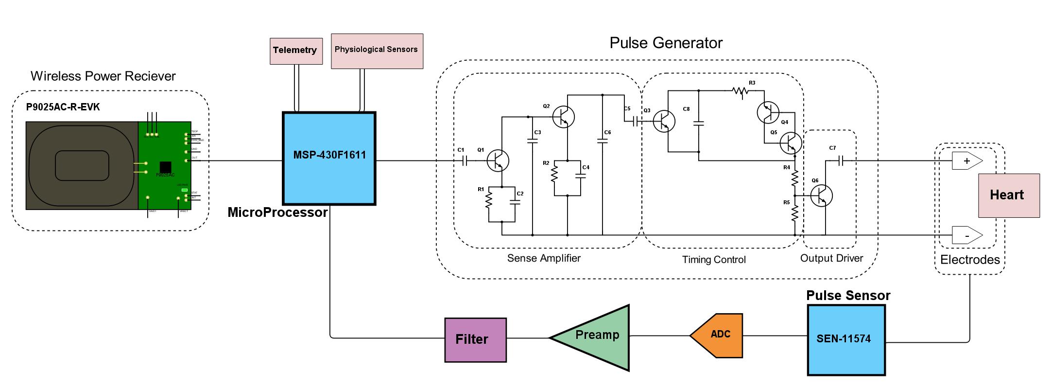 Pacemaker schematic cjfilu71fv