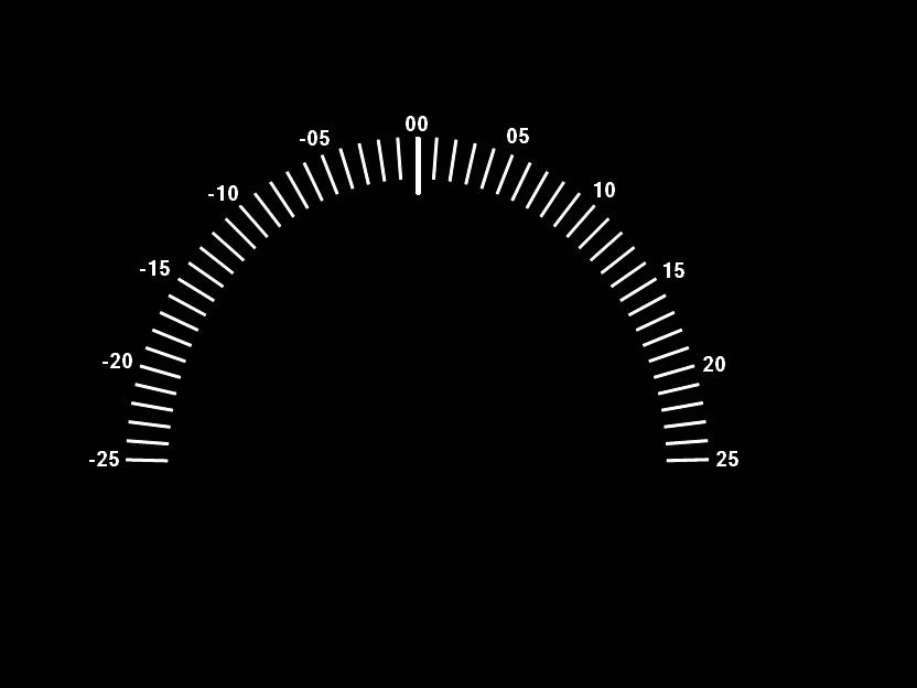 Vmm dial 2 pxt7nwgu3q