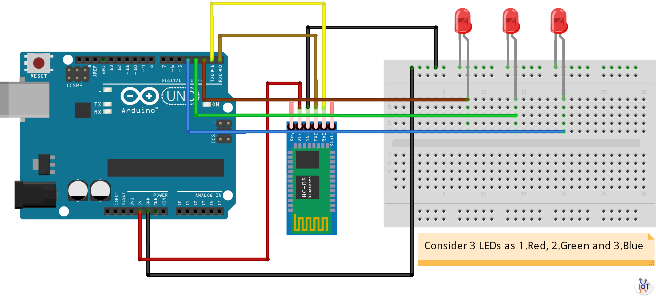 Controlling led using voice command  iotboys com a2wrardmf4