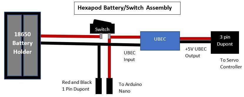 Hexapod electrical switch assembly 908j7amykb