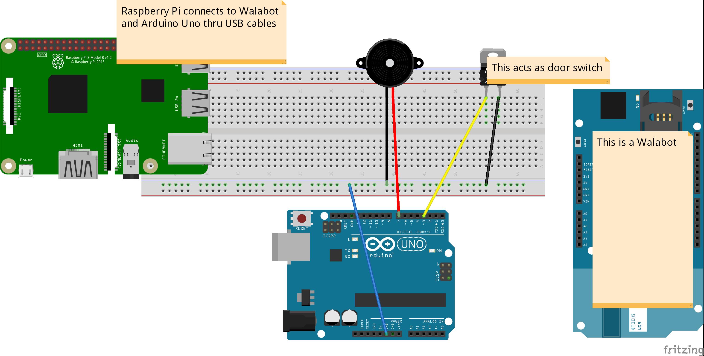 Pi walabot uno bb v2lsqef8k5