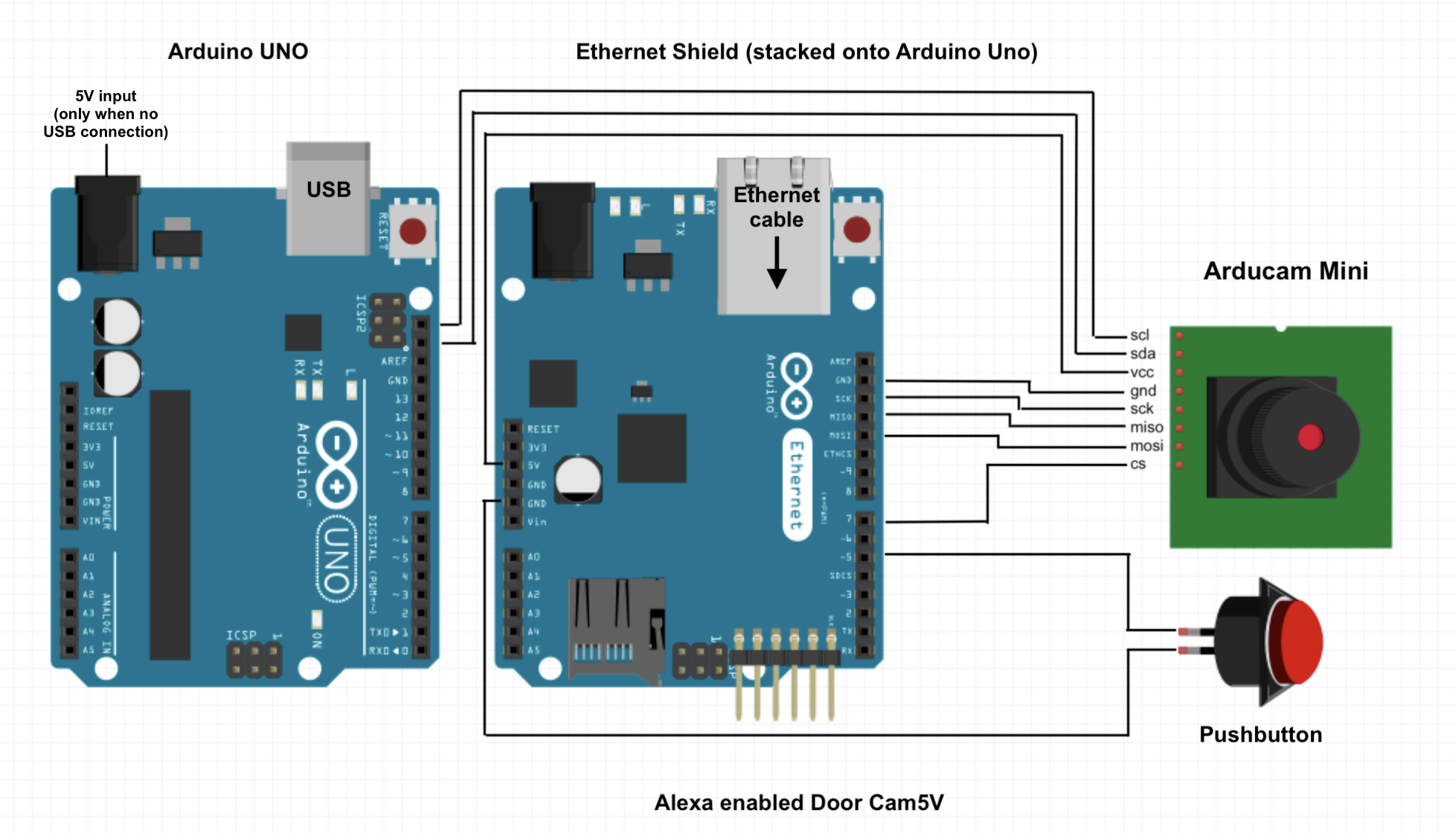alexa controlled face recognizing arduino door bell