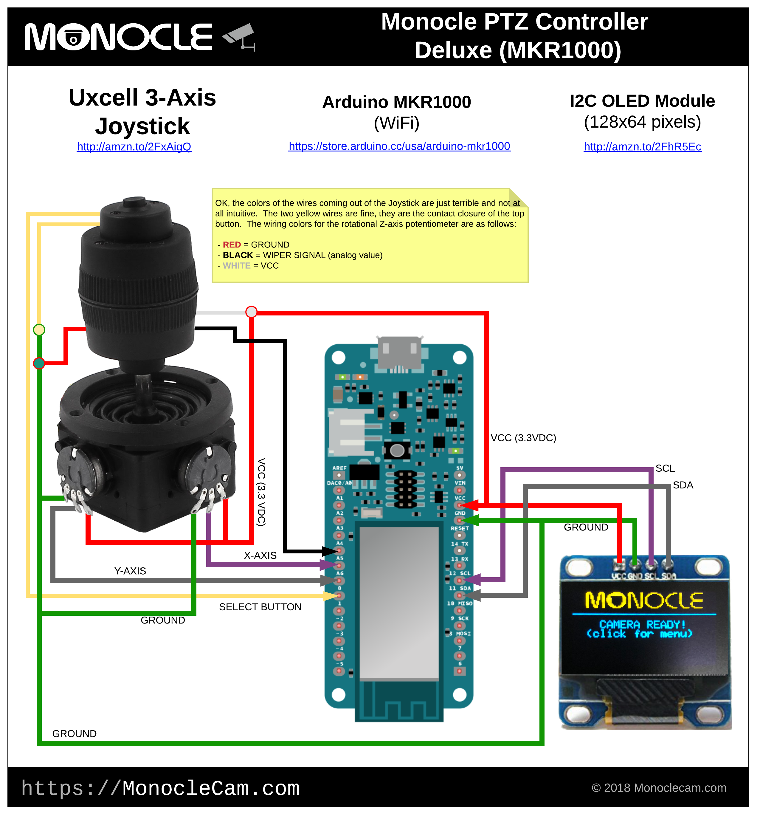 Monocle ptzcontroller deluxe mkr1000 o7pqbmdmjr