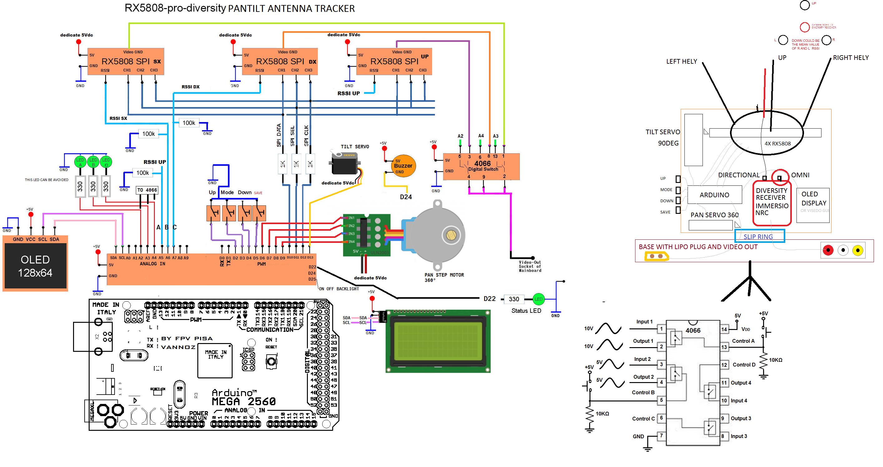 Diversity rx5805 3vrx wiring oatmouuxr9