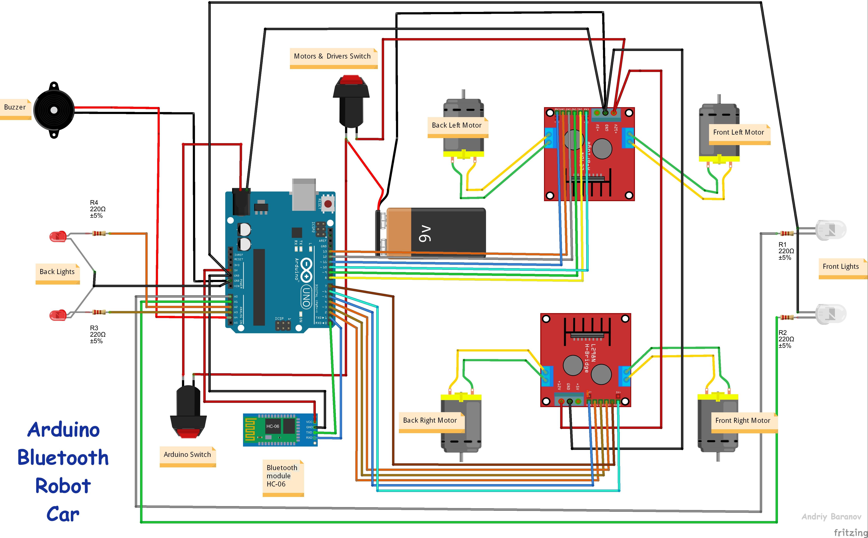 Bt car wiring diagram sibf9glxb9 74niqhvvbr