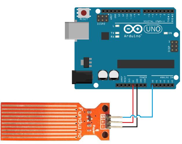 Arduino liquid level sensor circuit 7rav7virso