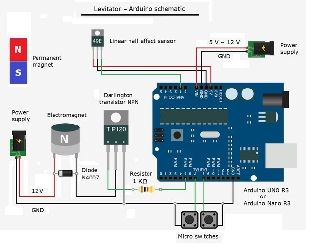 Levitator schematic bkntwv4nnq
