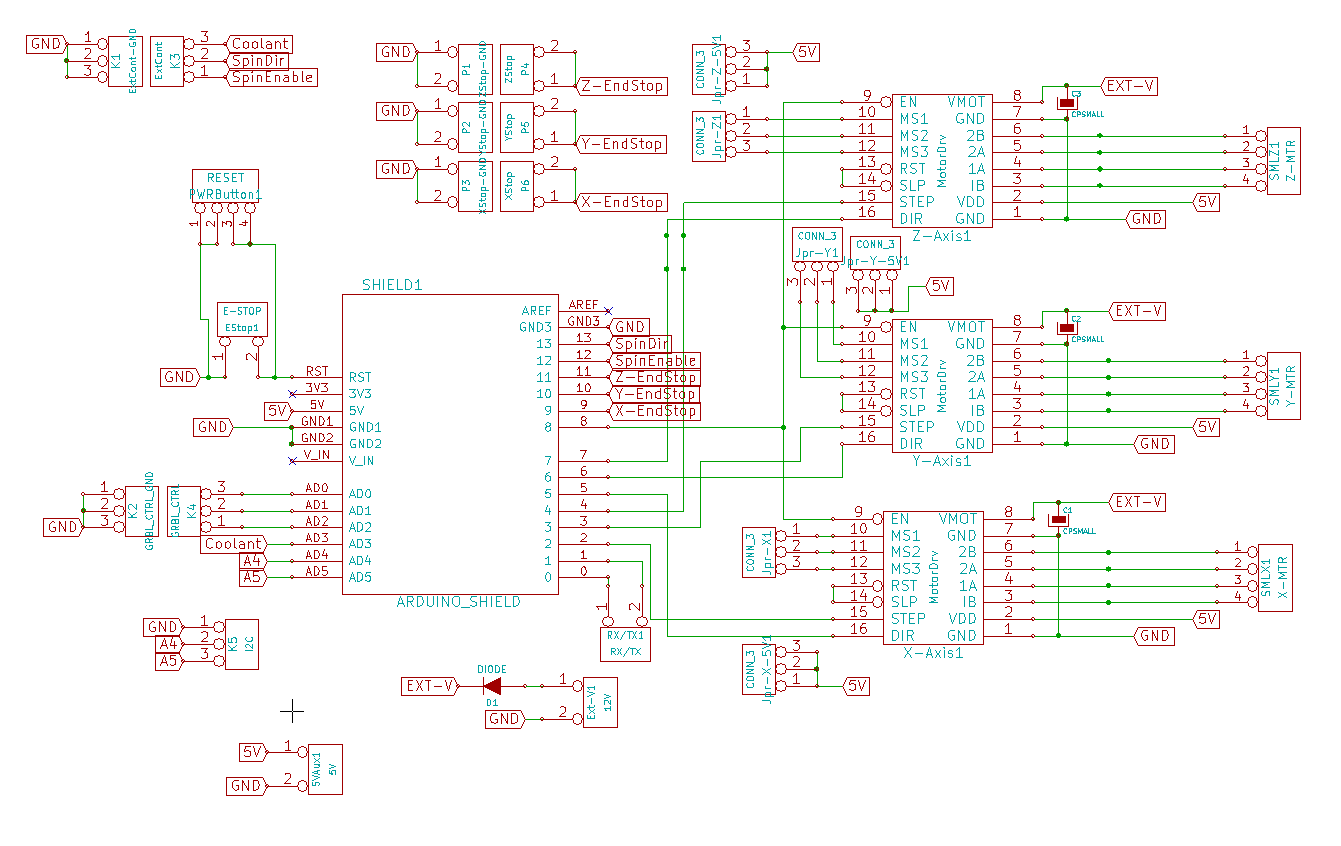 Arduino cnc shield schematics r70yvkka4u