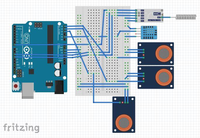 Arduino fzz device cloxa8bzdj