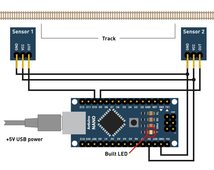 Sensor algorytm c3xsq67hwd