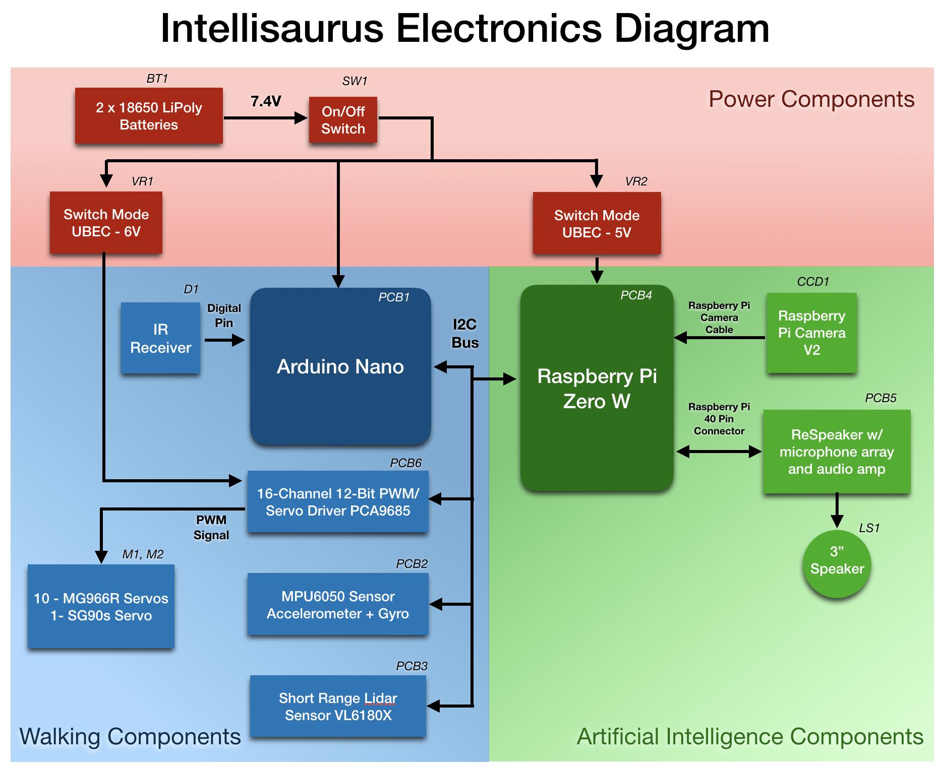 Electronics diagram mnsg30lolp