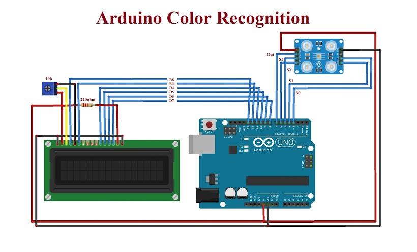Colour sensor circuit diagram oyl0zb61ao