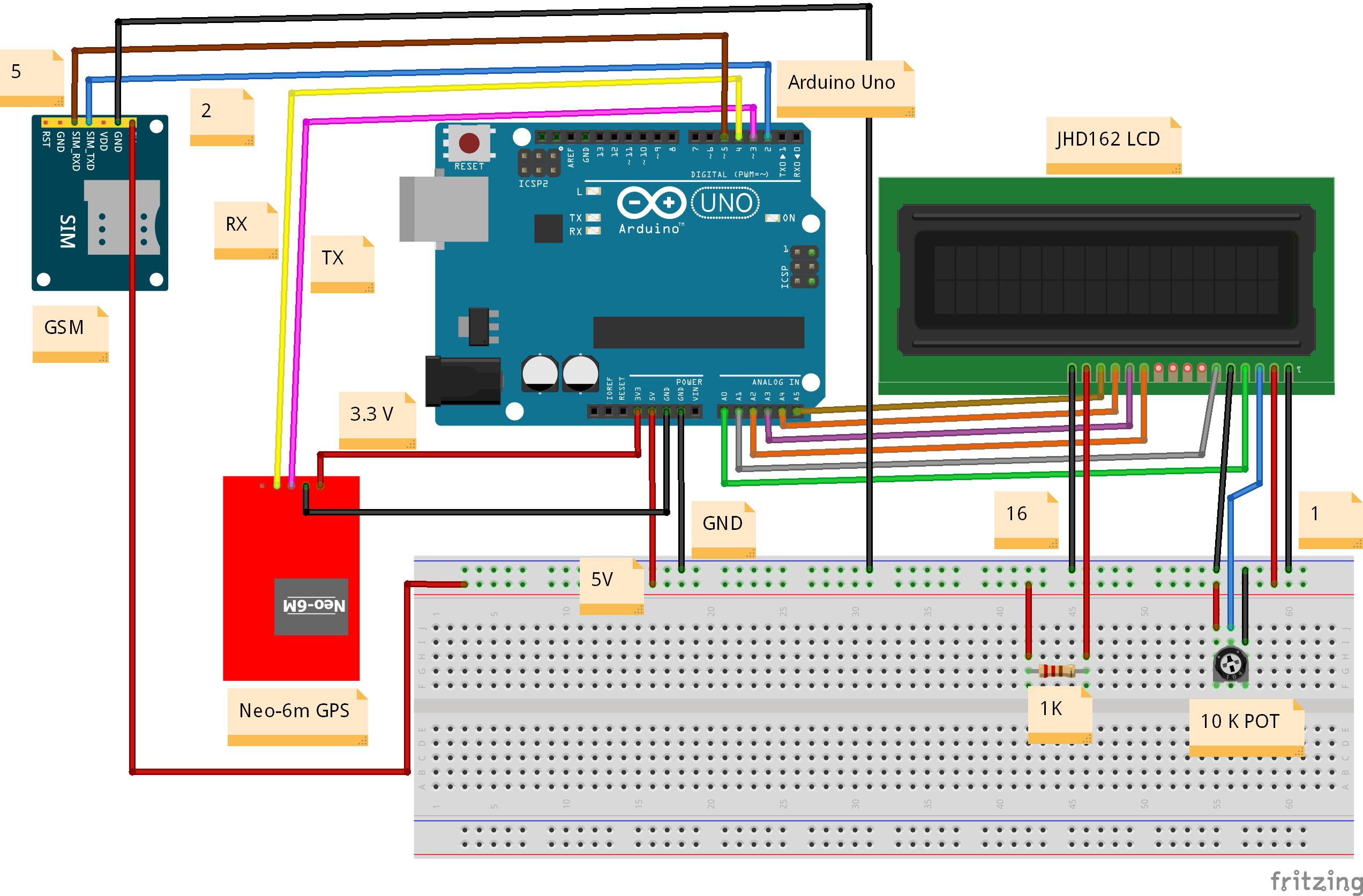 Arduino gps gsm epvquaz4aw