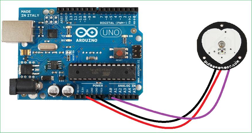Arduinocuore sufm90lbc1