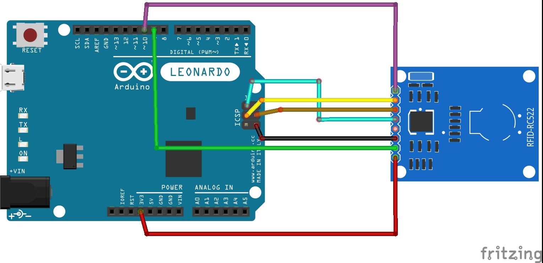 Circuit bb ebvhrps8ro